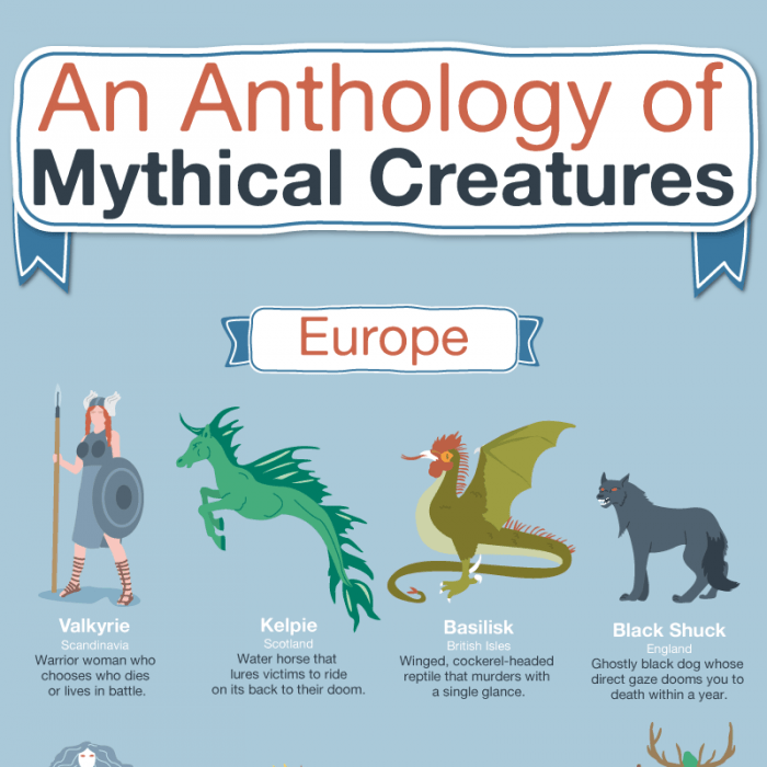 An Anthology of Mythical Creatures [Infographic] | Daily Infographic