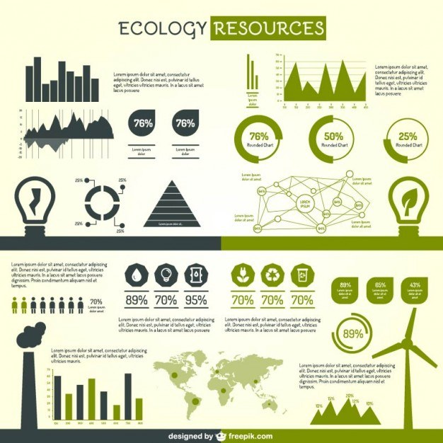 Ecology graphic elements for infography   Vector | Free Download
