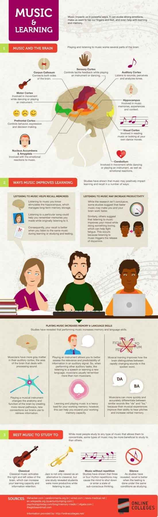 Music's Effect on Learning [Infographic] | Daily Infographic