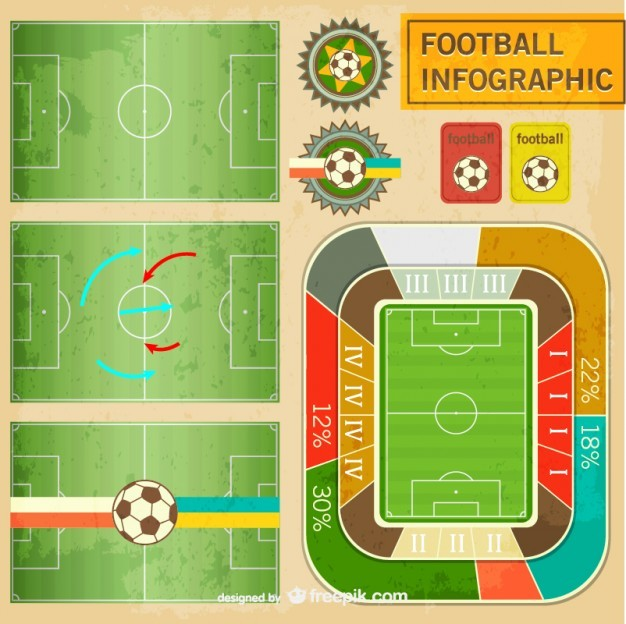 Soccer vector free infographic  Vector | Free Download