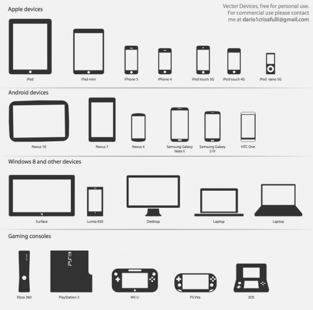 Technology devices and consoles templates  Vector | Free Download