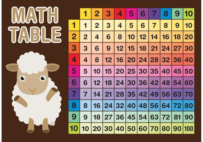 10×10 Math Table Vector with Sheep
