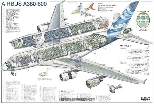 Airbus A380-800 Cutaway Poster – Photo Prints
