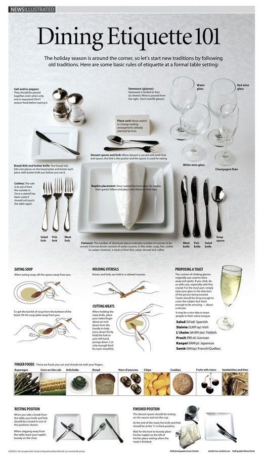 Dining etiquette 101: Proper formal eating habits