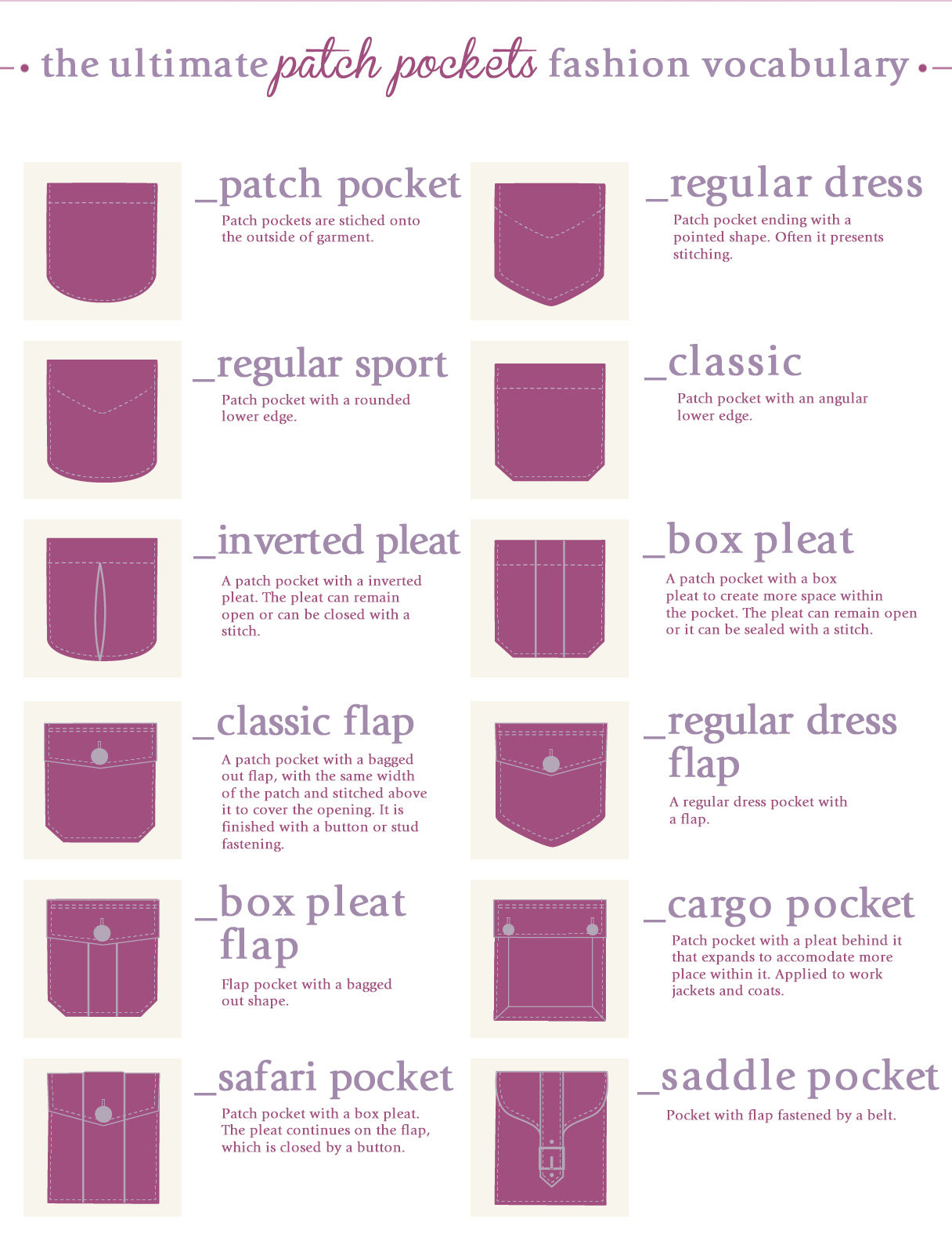 The ultimate patch pockets fashion vocabulary