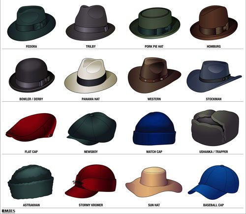 Hat Style Guide