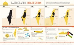 History Of Israel & Palestine: A 1897 – 2011 Timeline [Infographic]