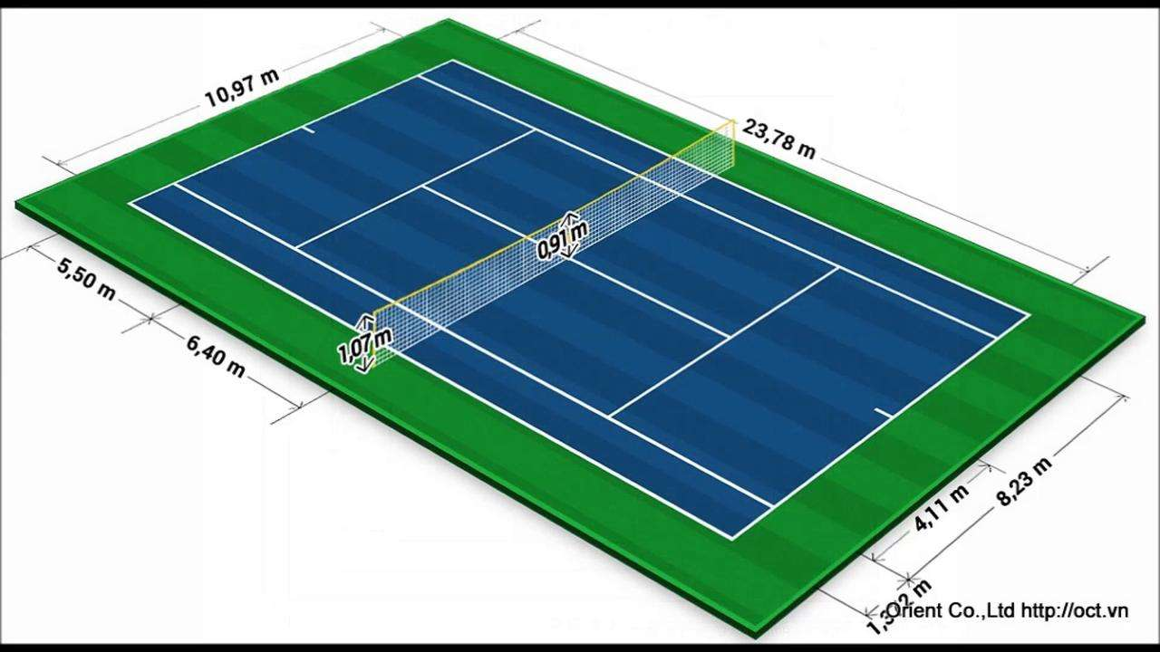 Tennis Court Dimension and Layout