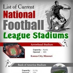 List of Current National Football League Stadiums [Infographic]