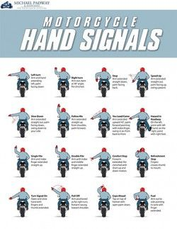 Motorcycle Group Riding Hand Signals Chart
