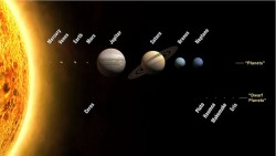 Our Solar System Planets in Order