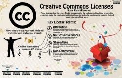 Teach Creative Commons [Infographic]