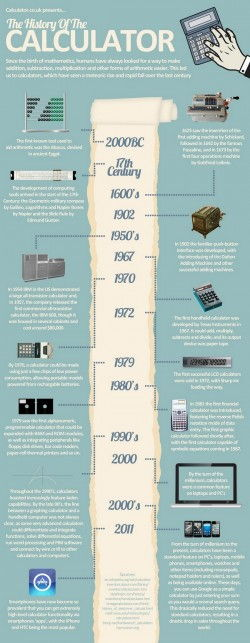The History of The Calculator [INFOGRAPHIC]