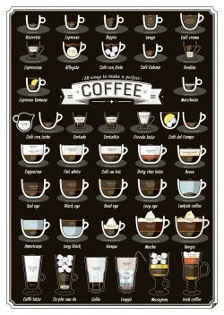 38 Types Of Coffee Drinks, Explained   Huffington Post