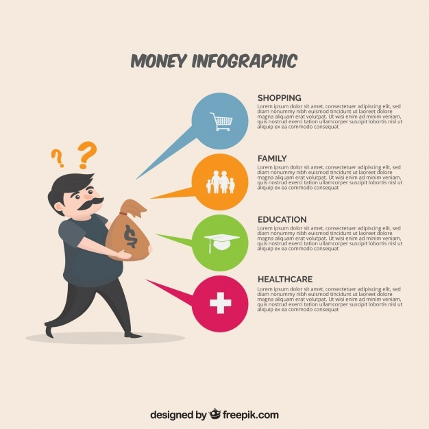 Money infographic with four options