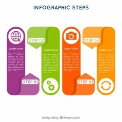 Creative infographic steps template