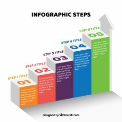 Infographic steps with isometric style Vector | Free Download