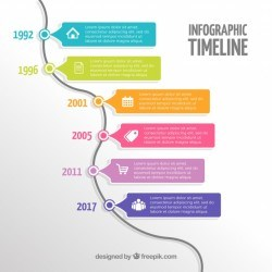 Infographic timeline with colorful style