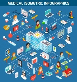 Medical Isometric Infographics