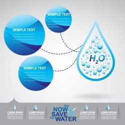Start now save the water infographic vector 10