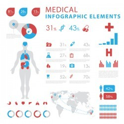Vector medical infgraphic template 08
