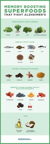 Improve Your Memory with Superfoods for Brain Health