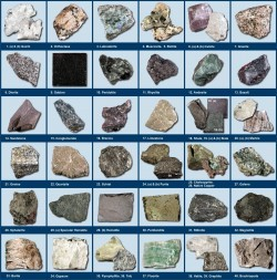 Mineral Poster