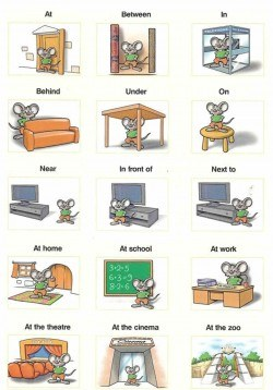 Prepositions of Time, Place and Movement – ESL Buzz