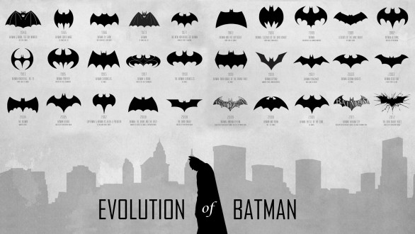 Evolution of Batman (Logo/Characters/Batmobile)