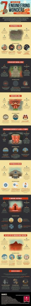 7 Man-Made Engineering Wonders of the Ancient World [Infographic]