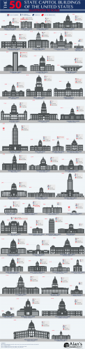 The 50 State Capitol Buildings of the United States Illustrated to Scale