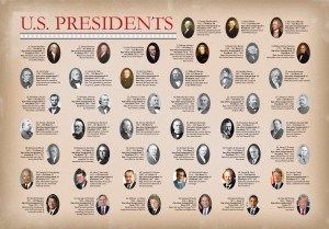 US President's Reference Poster