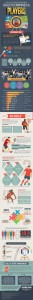 Value Of Sports Endorsement Deals To Companies & Players [Infographic]