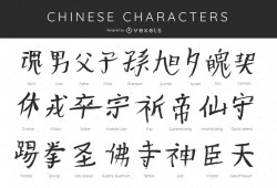 Chinese Character Font