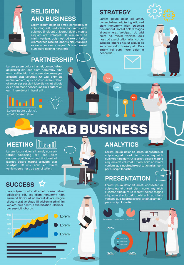 Arab business people infographics