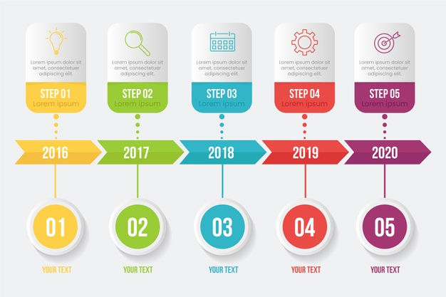 Flat business timeline infographic