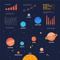 Colorful solar system infographic template