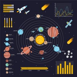 Flat universe infographic template