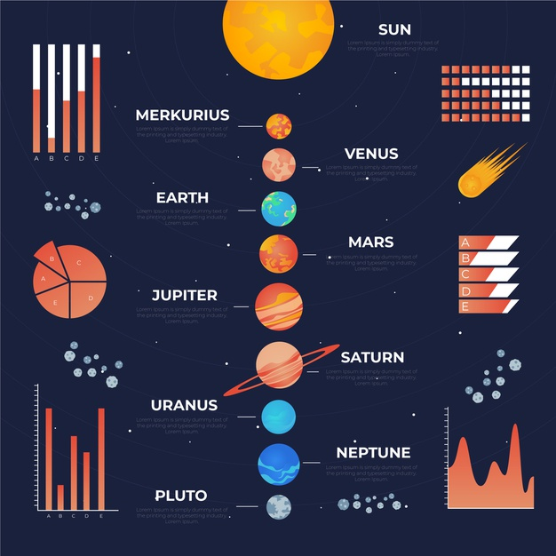 Solar system infographic template